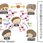 生後1676日目-恋の相関図